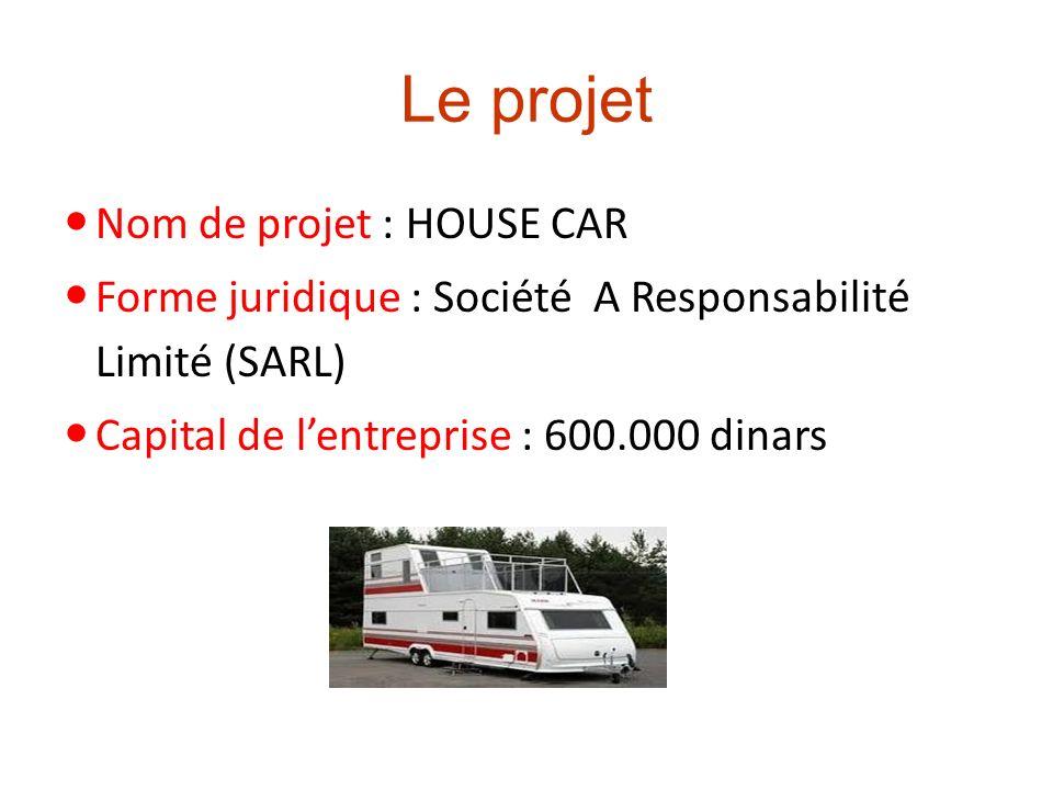 Nom de projet Nom de projet : HOUSE CAR Forme juridique Forme juridique : Société A Responsabilité Limité (SARL) Capital de lentreprise Capital de lentreprise : 600.000 dinars Le projet