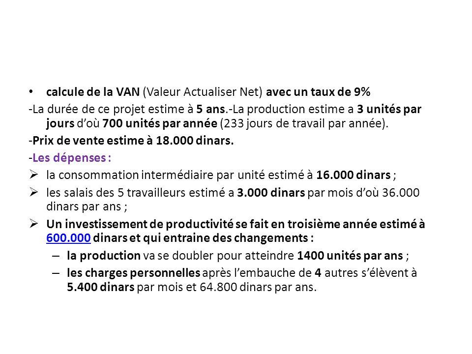 calcule de la VAN (Valeur Actualiser Net) avec un taux de 9% -La durée de ce projet estime à 5 ans.-La production estime a 3 unités par jours doù 700 unités par année (233 jours de travail par année).