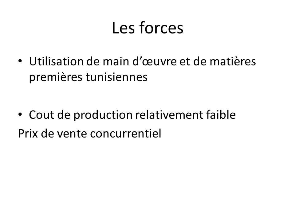 Les forces Utilisation de main dœuvre et de matières premières tunisiennes Cout de production relativement faible Prix de vente concurrentiel