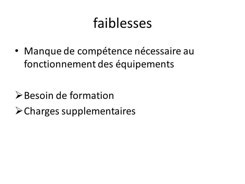 faiblesses Manque de compétence nécessaire au fonctionnement des équipements Besoin de formation Charges supplementaires