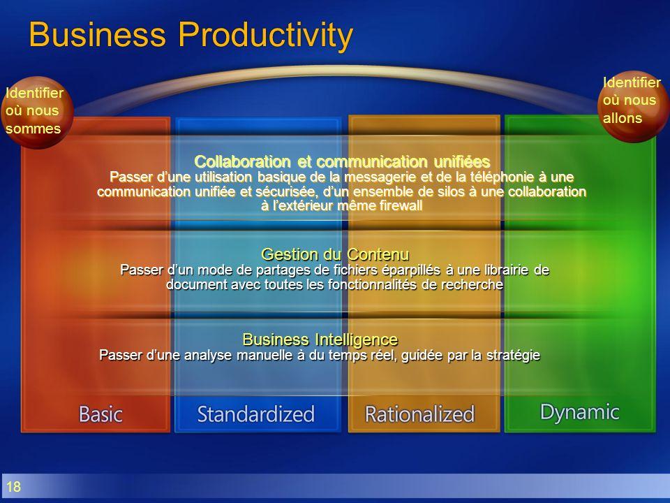 18 Business Productivity Collaboration et communication unifiées Passer dune utilisation basique de la messagerie et de la téléphonie à une communicat