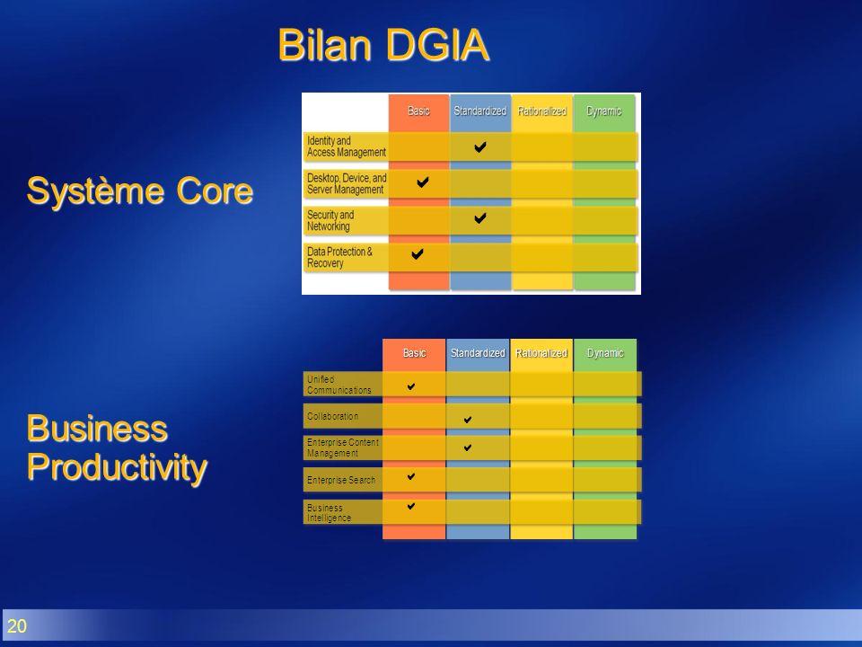20 Système Core Business Productivity Bilan DGIA