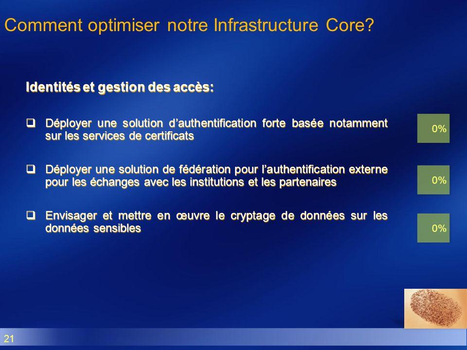 21 Comment optimiser notre Infrastructure Core? Identités et gestion des accès: Déployer une solution dauthentification forte basée notamment sur les
