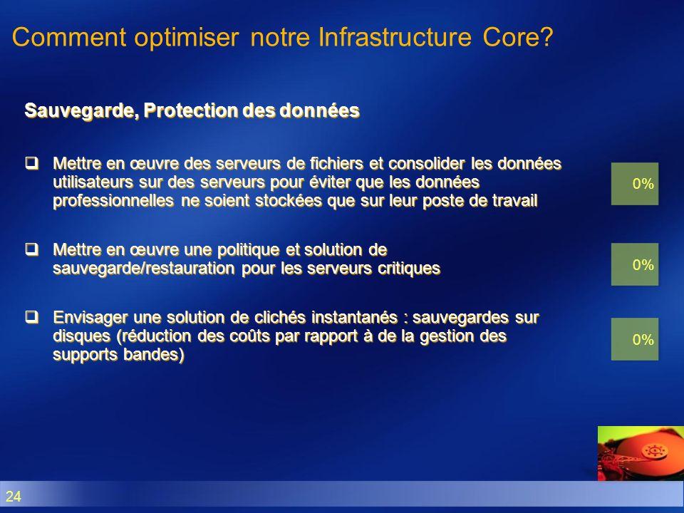 24 Sauvegarde, Protection des données Mettre en œuvre des serveurs de fichiers et consolider les données utilisateurs sur des serveurs pour éviter que