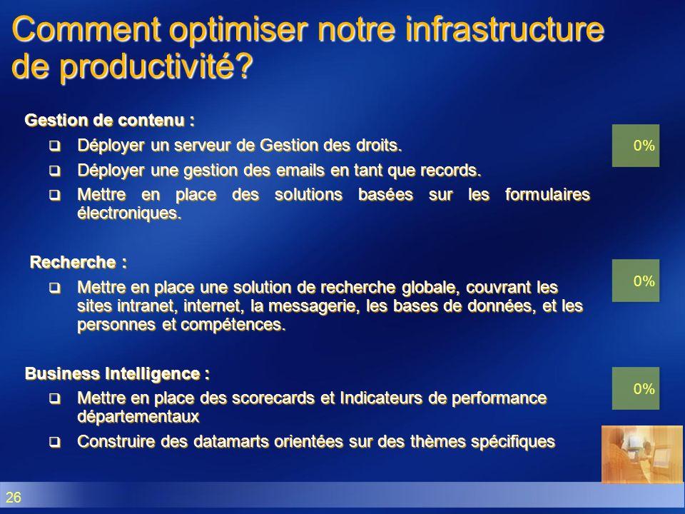 26 Comment optimiser notre infrastructure de productivité? Gestion de contenu : Déployer un serveur de Gestion des droits. Déployer un serveur de Gest