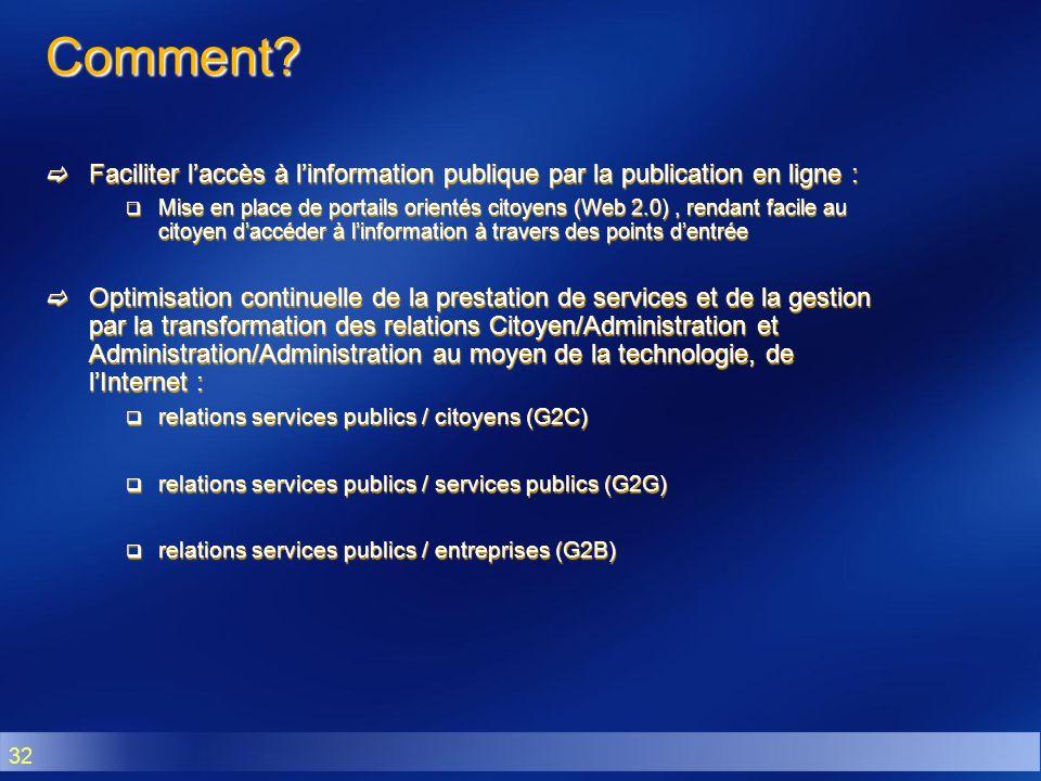 32 Comment? Faciliter laccès à linformation publique par la publication en ligne : Faciliter laccès à linformation publique par la publication en lign