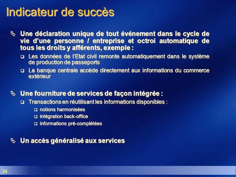 34 Indicateur de succès Une déclaration unique de tout événement dans le cycle de vie dune personne / entreprise et octroi automatique de tous les dro