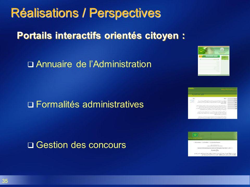 35 Réalisations / Perspectives Portails interactifs orientés citoyen : Annuaire de lAdministration Formalités administratives Gestion des concours