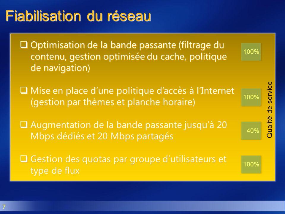 7 Qualité de service Fiabilisation du réseau Optimisation de la bande passante (filtrage du contenu, gestion optimisée du cache, politique de navigati
