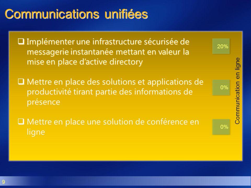 9 Communication en ligne Communications unifiées Implémenter une infrastructure sécurisée de messagerie instantanée mettant en valeur la mise en place