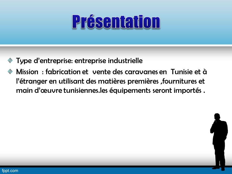 Type dentreprise: entreprise industrielle Mission : fabrication et vente des caravanes en Tunisie et à létranger en utilisant des matières premières,fournitures et main dœuvre tunisiennes.les équipements seront importés.