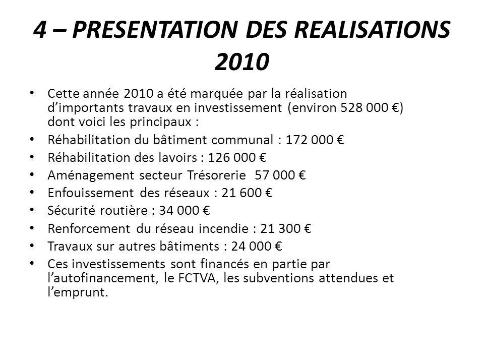 4 – PRESENTATION DES REALISATIONS 2010 Cette année 2010 a été marquée par la réalisation dimportants travaux en investissement (environ 528 000 ) dont
