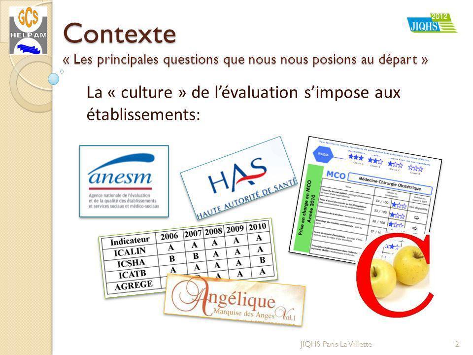 Contexte « Les principales questions que nous nous posions au départ » La « culture » de lévaluation simpose aux établissements: 2JIQHS Paris La Villette