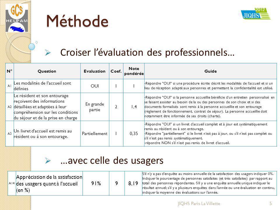 Méthode 5JIQHS Paris La Villette Croiser lévaluation des professionnels… N°QuestionEvaluationCoef. Note pondérée Guide A1 Les modalités de l'accueil s