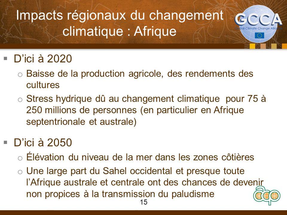 Impacts régionaux du changement climatique : Afrique Dici à 2020 o Baisse de la production agricole, des rendements des cultures o Stress hydrique dû