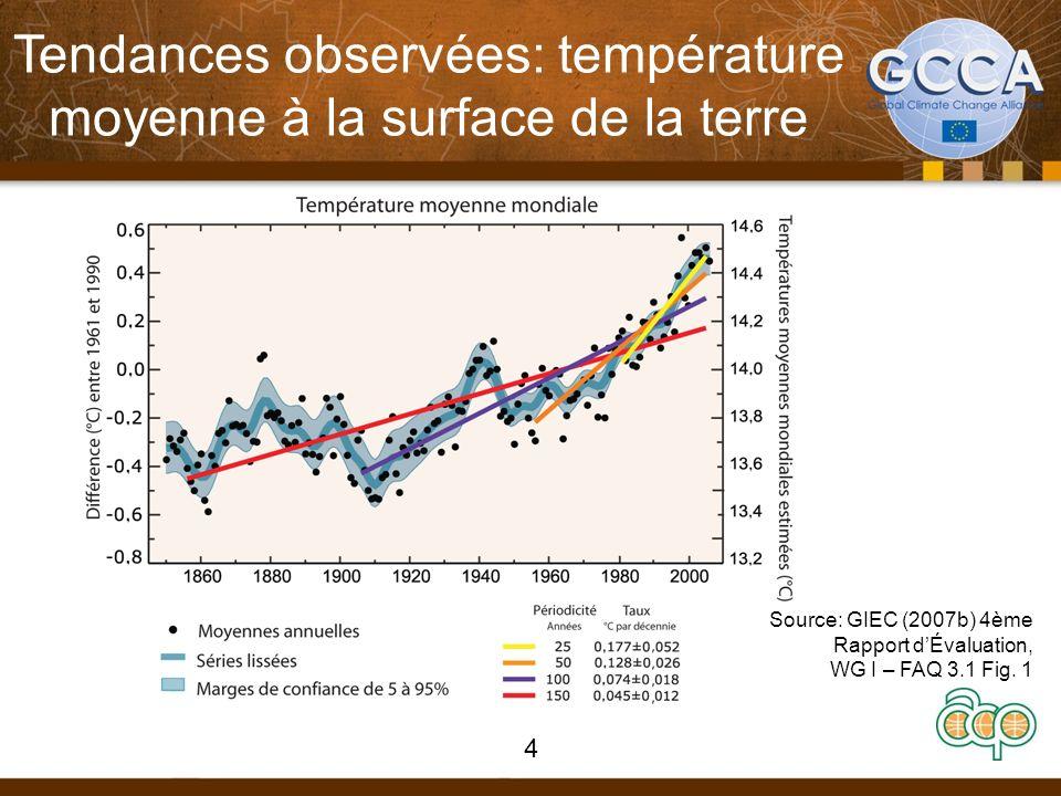 Tendances observées: température moyenne à la surface de la terre Source: GIEC (2007b) 4ème Rapport dÉvaluation, WG I – FAQ 3.1 Fig. 1 4