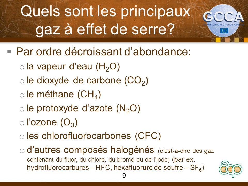 Quels sont les principaux gaz à effet de serre? Par ordre décroissant dabondance: o la vapeur deau (H 2 O) o le dioxyde de carbone (CO 2 ) o le méthan