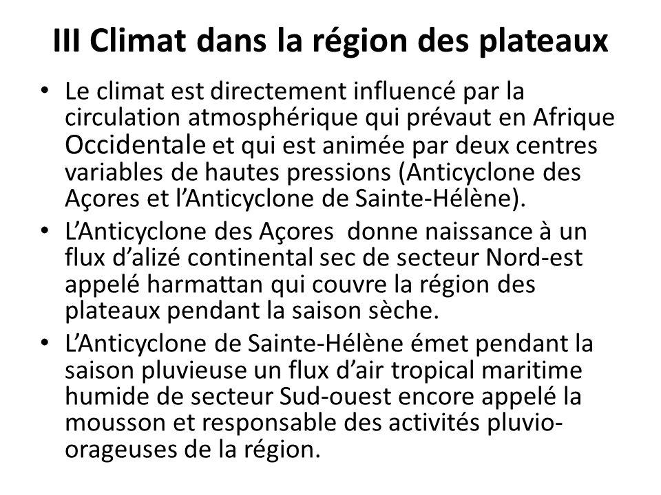 III Climat dans la région des plateaux Le climat est directement influencé par la circulation atmosphérique qui prévaut en Afrique Occidentale et qui