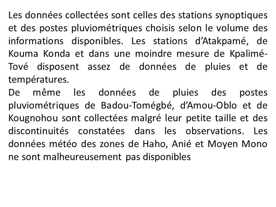 Les données collectées sont celles des stations synoptiques et des postes pluviométriques choisis selon le volume des informations disponibles. Les st