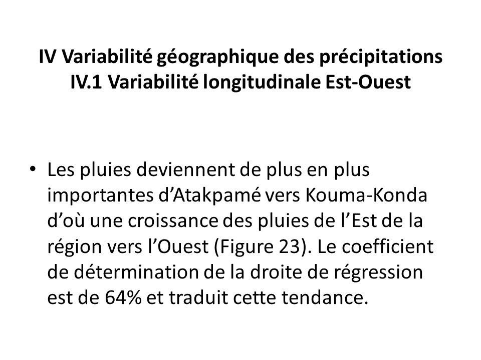 IV Variabilité géographique des précipitations IV.1 Variabilité longitudinale Est-Ouest Les pluies deviennent de plus en plus importantes dAtakpamé ve