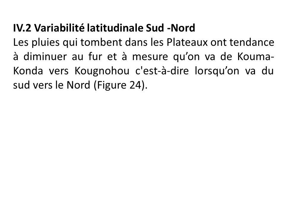 IV.2 Variabilité latitudinale Sud -Nord Les pluies qui tombent dans les Plateaux ont tendance à diminuer au fur et à mesure quon va de Kouma- Konda ve