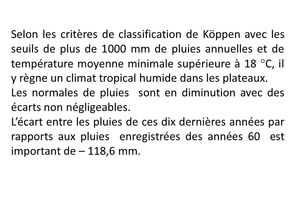 Selon les critères de classification de Köppen avec les seuils de plus de 1000 mm de pluies annuelles et de température moyenne minimale supérieure à