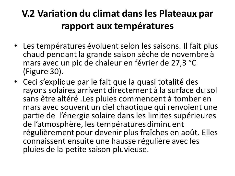 V.2 Variation du climat dans les Plateaux par rapport aux températures Les températures évoluent selon les saisons. Il fait plus chaud pendant la gran