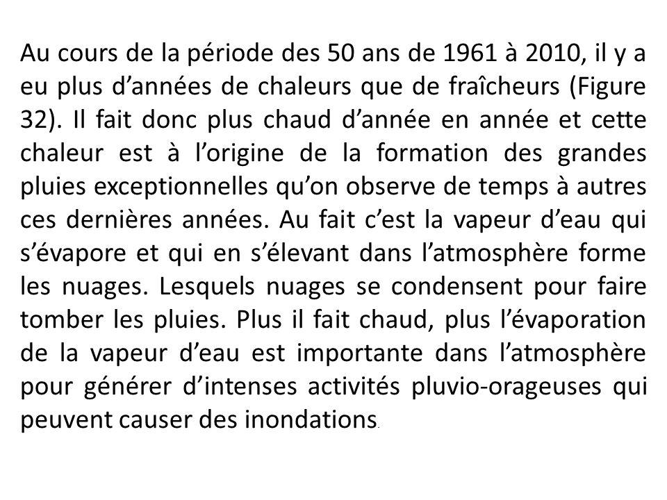 Au cours de la période des 50 ans de 1961 à 2010, il y a eu plus dannées de chaleurs que de fraîcheurs (Figure 32). Il fait donc plus chaud dannée en