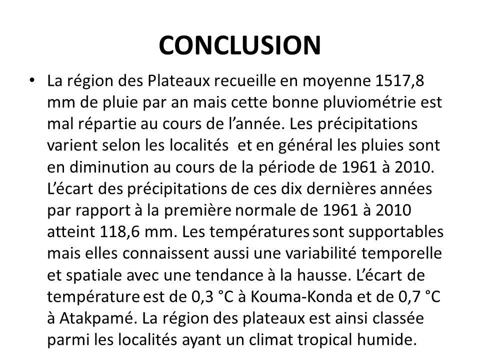 CONCLUSION La région des Plateaux recueille en moyenne 1517,8 mm de pluie par an mais cette bonne pluviométrie est mal répartie au cours de lannée. Le