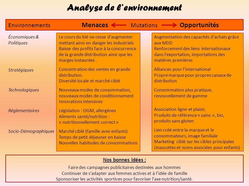 Analyse de lenvironnement Environnements Menaces Mutations Opportunités Augmentation des capacités dachats grâce aux MDD Renforcement des liens intern