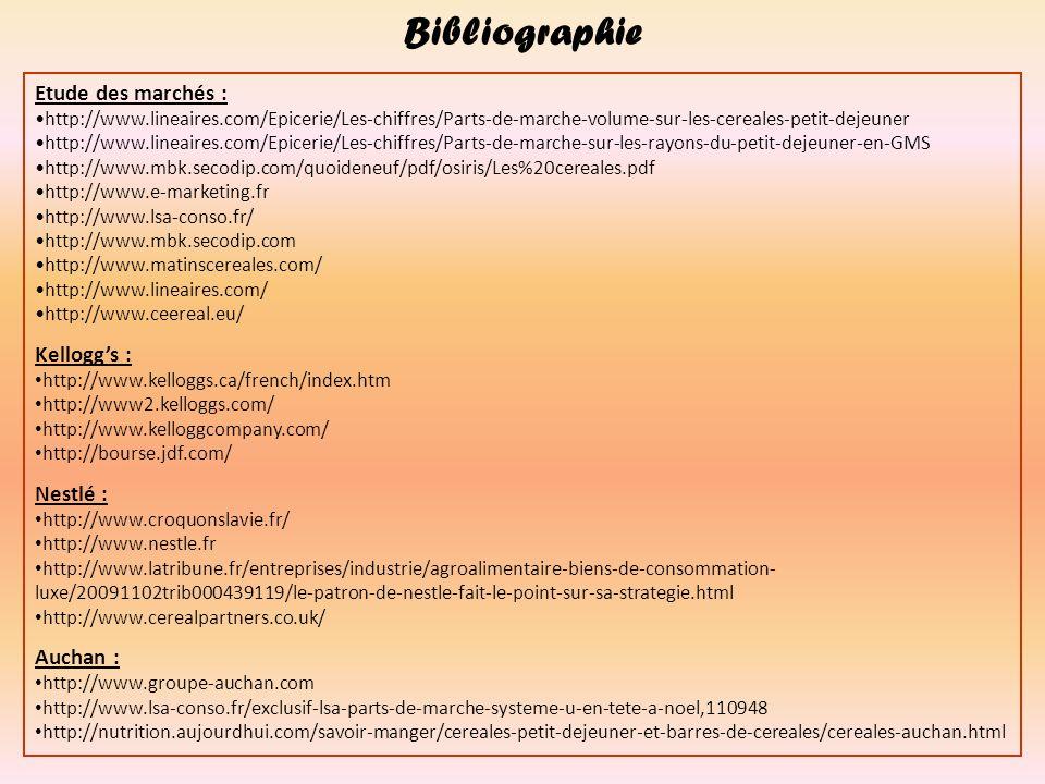Bibliographie Etude des marchés : http://www.lineaires.com/Epicerie/Les-chiffres/Parts-de-marche-volume-sur-les-cereales-petit-dejeuner http://www.lin
