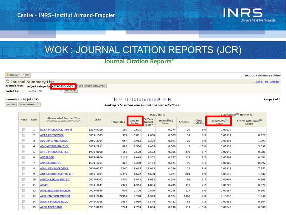 WOK : JOURNAL CITATION REPORTS (JCR)