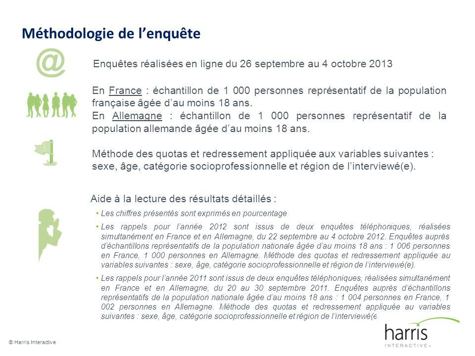 Méthodologie de lenquête © Harris Interactive 2 Enquêtes réalisées en ligne du 26 septembre au 4 octobre 2013 En France : échantillon de 1 000 personnes représentatif de la population française âgée dau moins 18 ans.