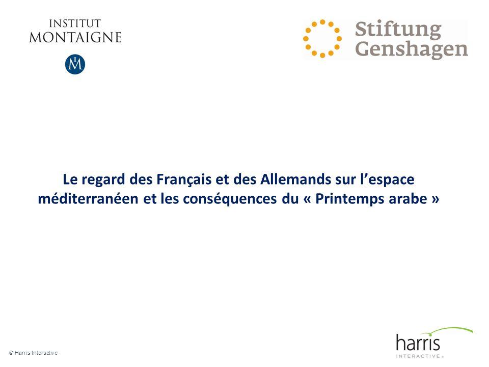 Le regard des Français et des Allemands sur lespace méditerranéen et les conséquences du « Printemps arabe » © Harris Interactive