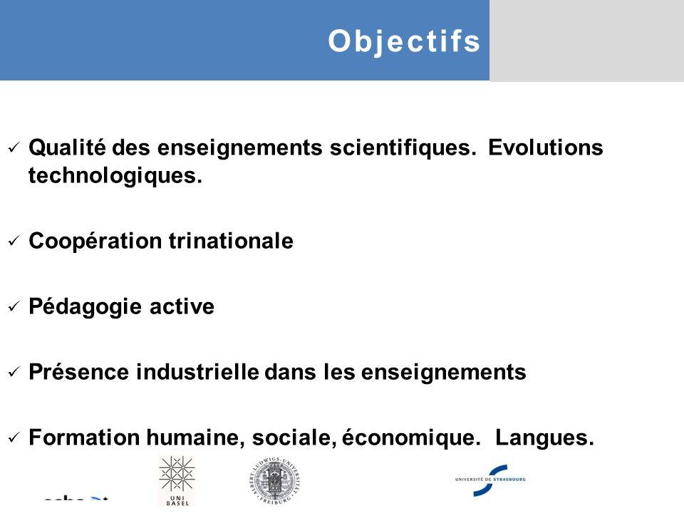 Objectifs Qualité des enseignements scientifiques. Evolutions technologiques. Coopération trinationale Pédagogie active Présence industrielle dans les