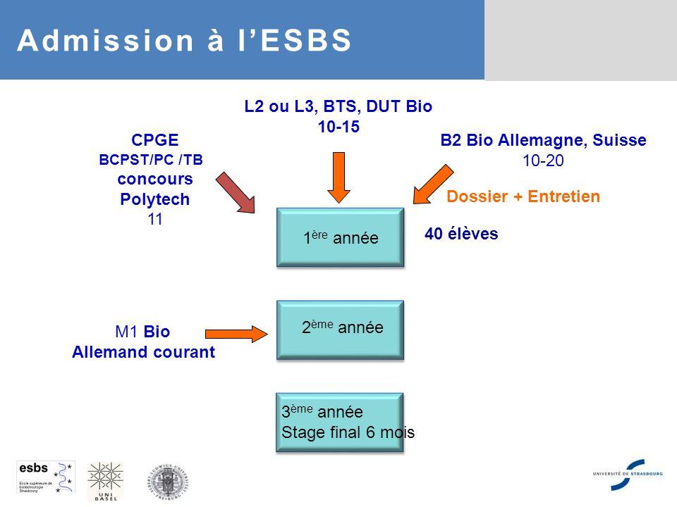 M1 Bio Allemand courant L2 ou L3, BTS, DUT Bio 10-15 CPGE BCPST/PC /TB concours Polytech 11 B2 Bio Allemagne, Suisse 10-20 40 élèves Dossier + Entreti