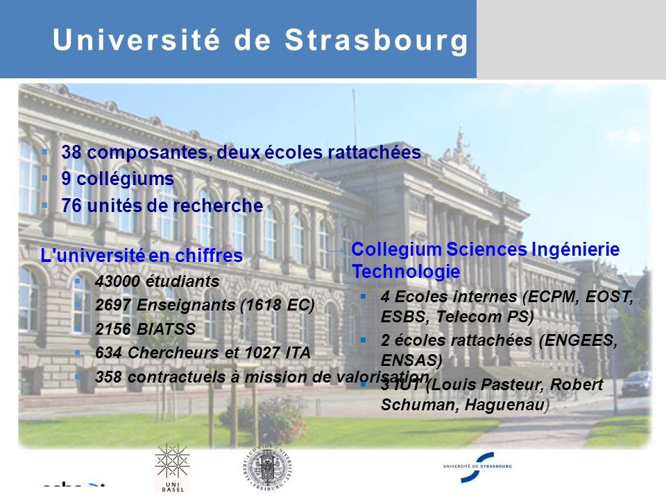 38 composantes, deux écoles rattachées 9 collégiums 76 unités de recherche L'université en chiffres 43000 étudiants 2697 Enseignants (1618 EC) 2156 BI