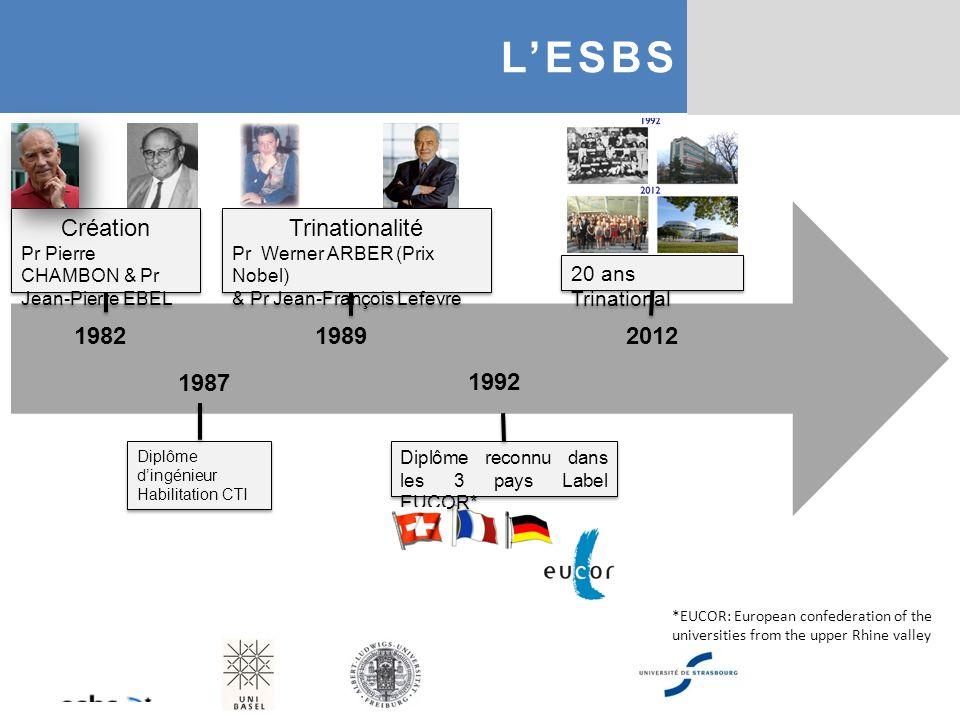 Karlsruhe Strasbourg Freiburg Basel Au sein de la Biovallée du Rhin supérieur un cluster exceptionnel de formation, recherche et innovation RHIN SUPÉRIEUR: -11 000 ensgts-cherch.