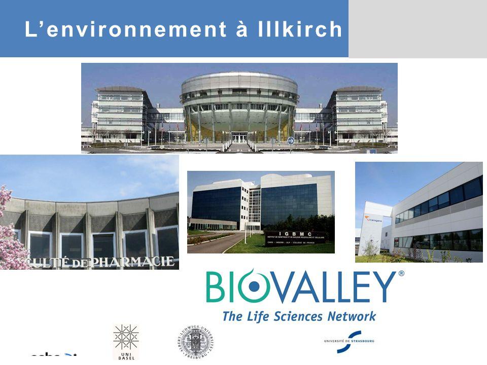 Lenvironnement à Illkirch