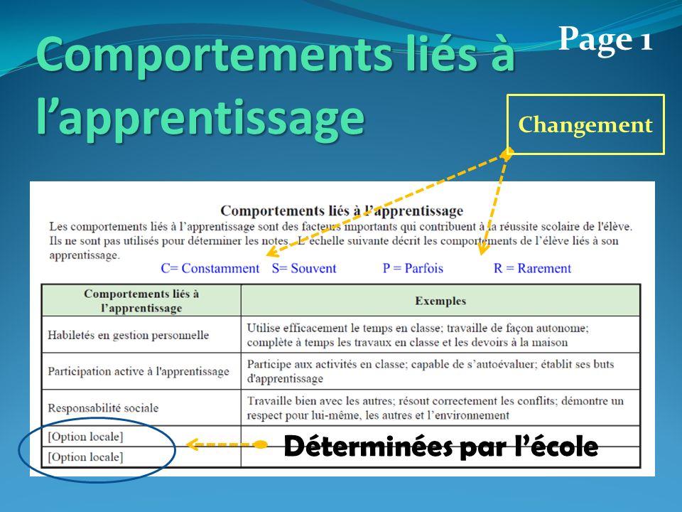 Comportements liés à lapprentissage Déterminées par lécole Changement Page 1