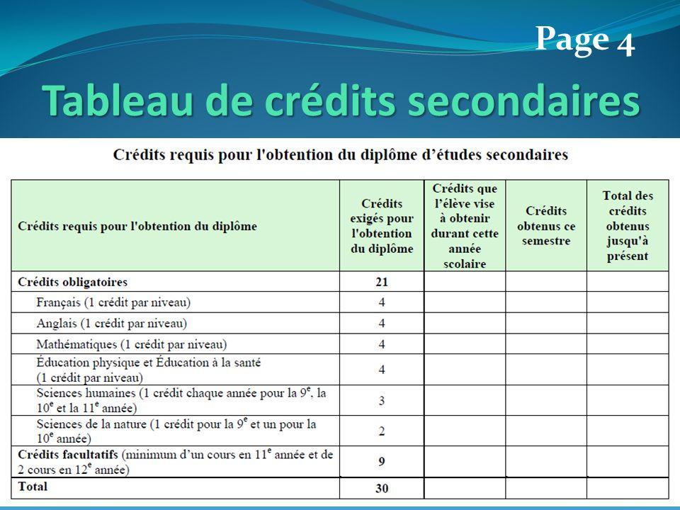 Tableau de crédits secondaires Page 4