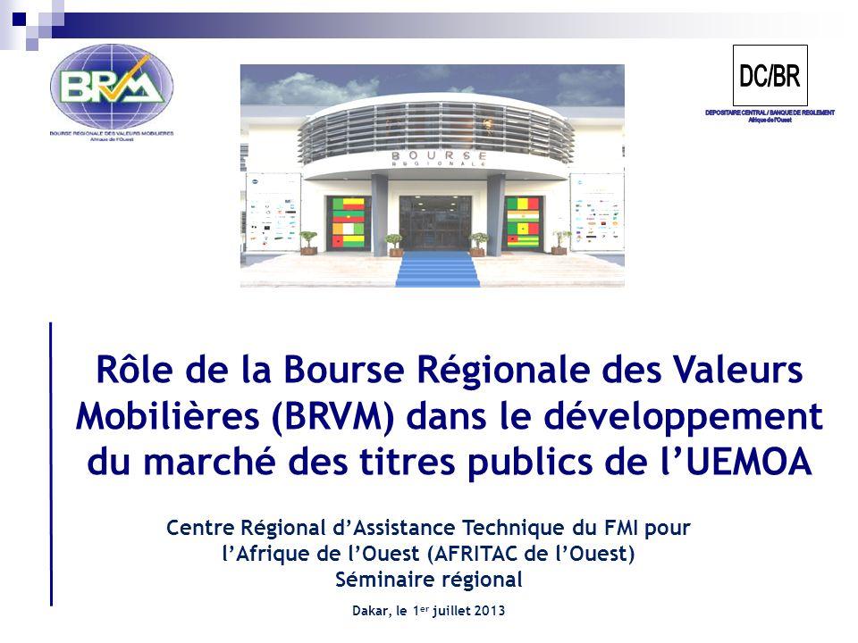 1 -Présentation de la Bourse Régionale des Valeurs Mobilières (BRVM) 2 -Le rôle de la BRVM dans léconomie de lUMOA 3 -La vie des titres publics de lUEMOA à la BRVM 4 -Evolution récente du Marché 5-Perspectives pour lannée 2013 Plan