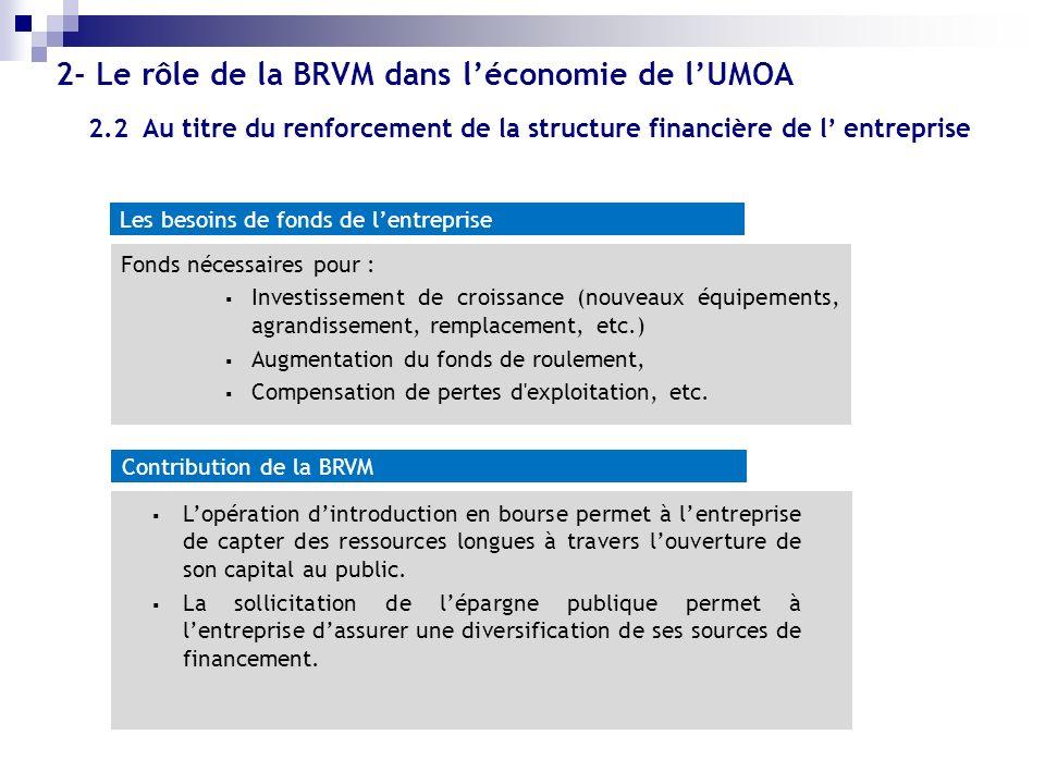 2.2 Au titre du renforcement de la structure financière de l entreprise Fonds nécessaires pour : Investissement de croissance (nouveaux équipements, a