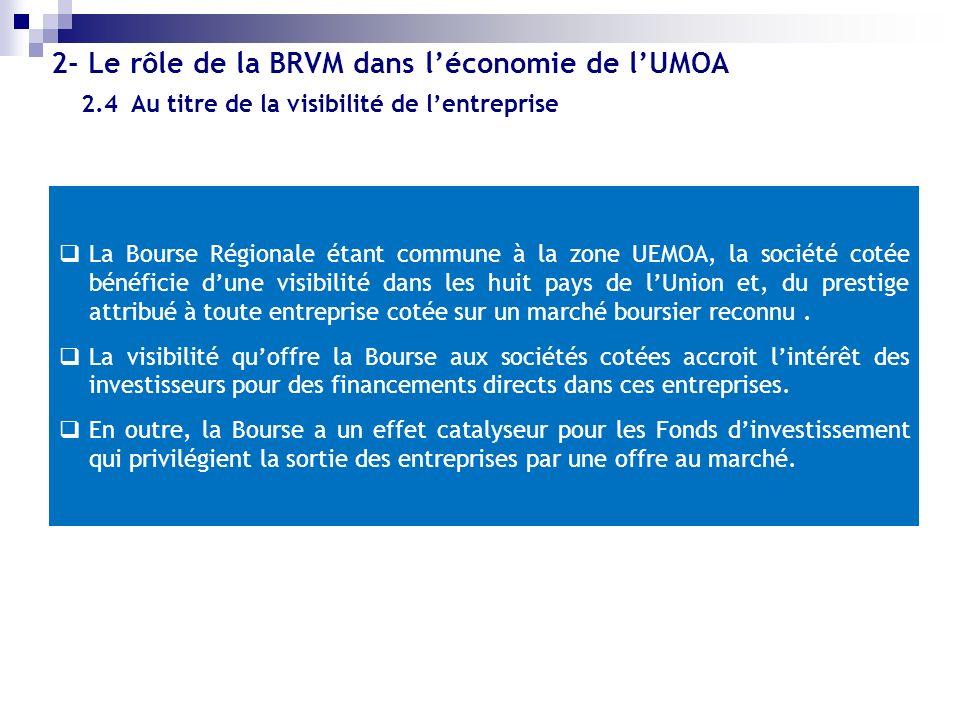2.4 Au titre de la visibilité de lentreprise 2- Le rôle de la BRVM dans léconomie de lUMOA La Bourse Régionale étant commune à la zone UEMOA, la socié
