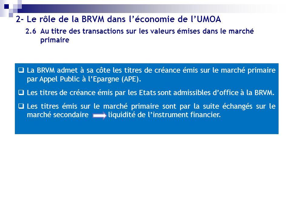 2.6 Au titre des transactions sur les valeurs émises dans le marché primaire 2- Le rôle de la BRVM dans léconomie de lUMOA La BRVM admet à sa côte les