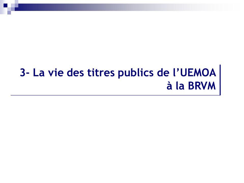 3- La vie des titres publics de lUEMOA à la BRVM
