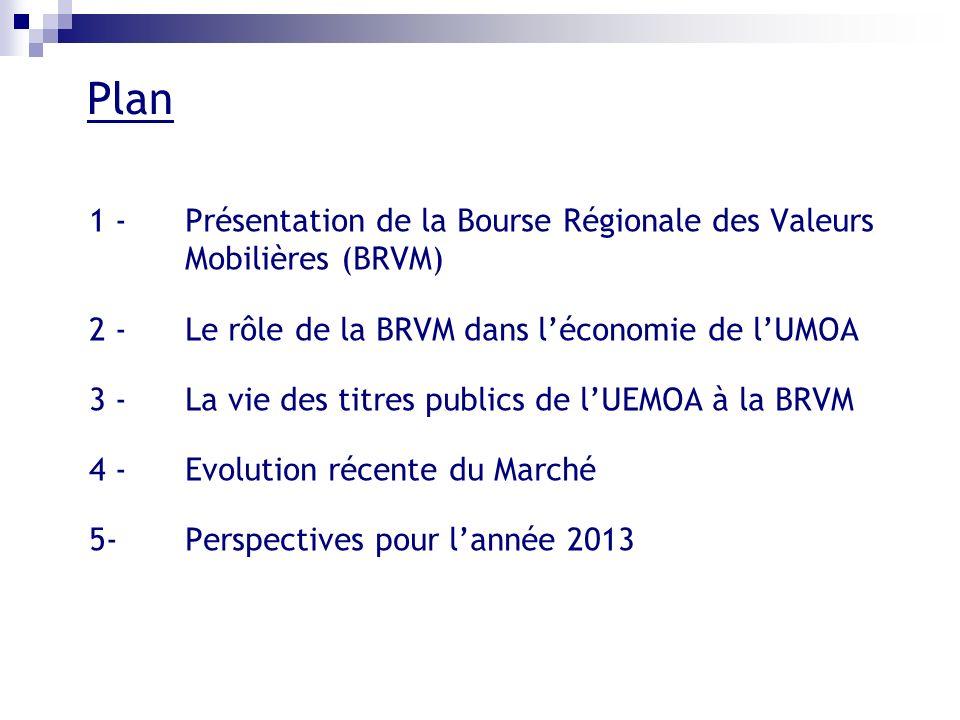 1 -Présentation de la Bourse Régionale des Valeurs Mobilières (BRVM) 2 -Le rôle de la BRVM dans léconomie de lUMOA 3 -La vie des titres publics de lUE