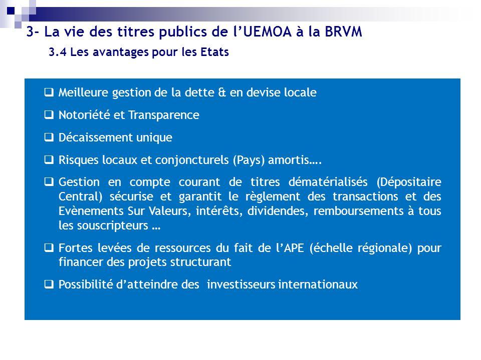 3- La vie des titres publics de lUEMOA à la BRVM 3.4 Les avantages pour les Etats Meilleure gestion de la dette & en devise locale Notoriété et Transp