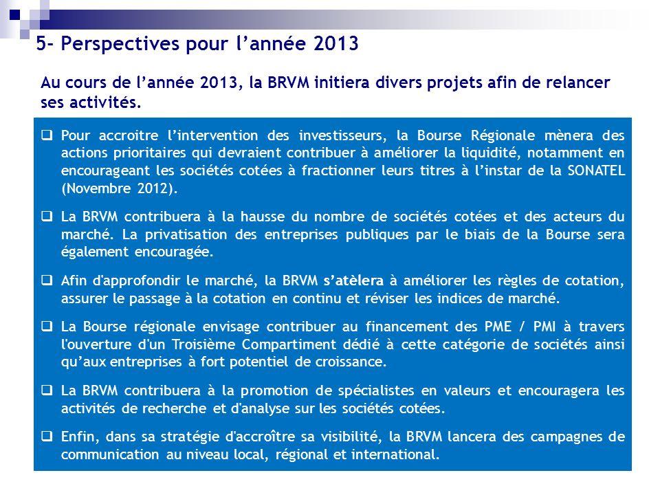 5- Perspectives pour lannée 2013 Au cours de lannée 2013, la BRVM initiera divers projets afin de relancer ses activités. Pour accroitre lintervention