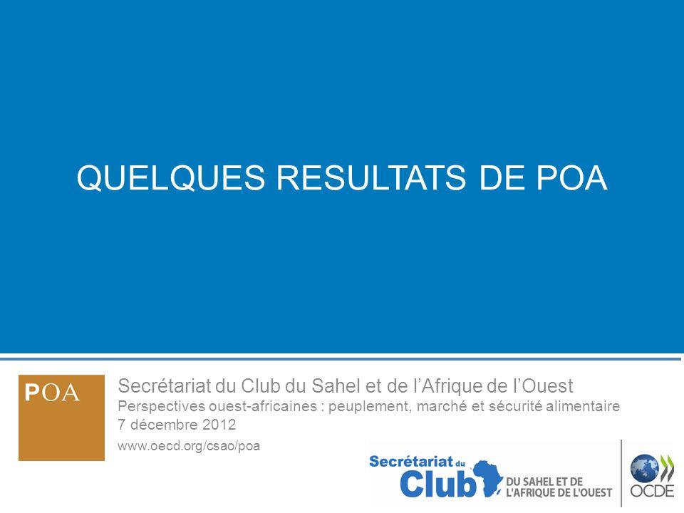 Secrétariat du Club du Sahel et de lAfrique de lOuest Perspectives ouest-africaines : peuplement, marché et sécurité alimentaire 7 décembre 2012 www.oecd.org/csao/poa QUELQUES RESULTATS DE POA